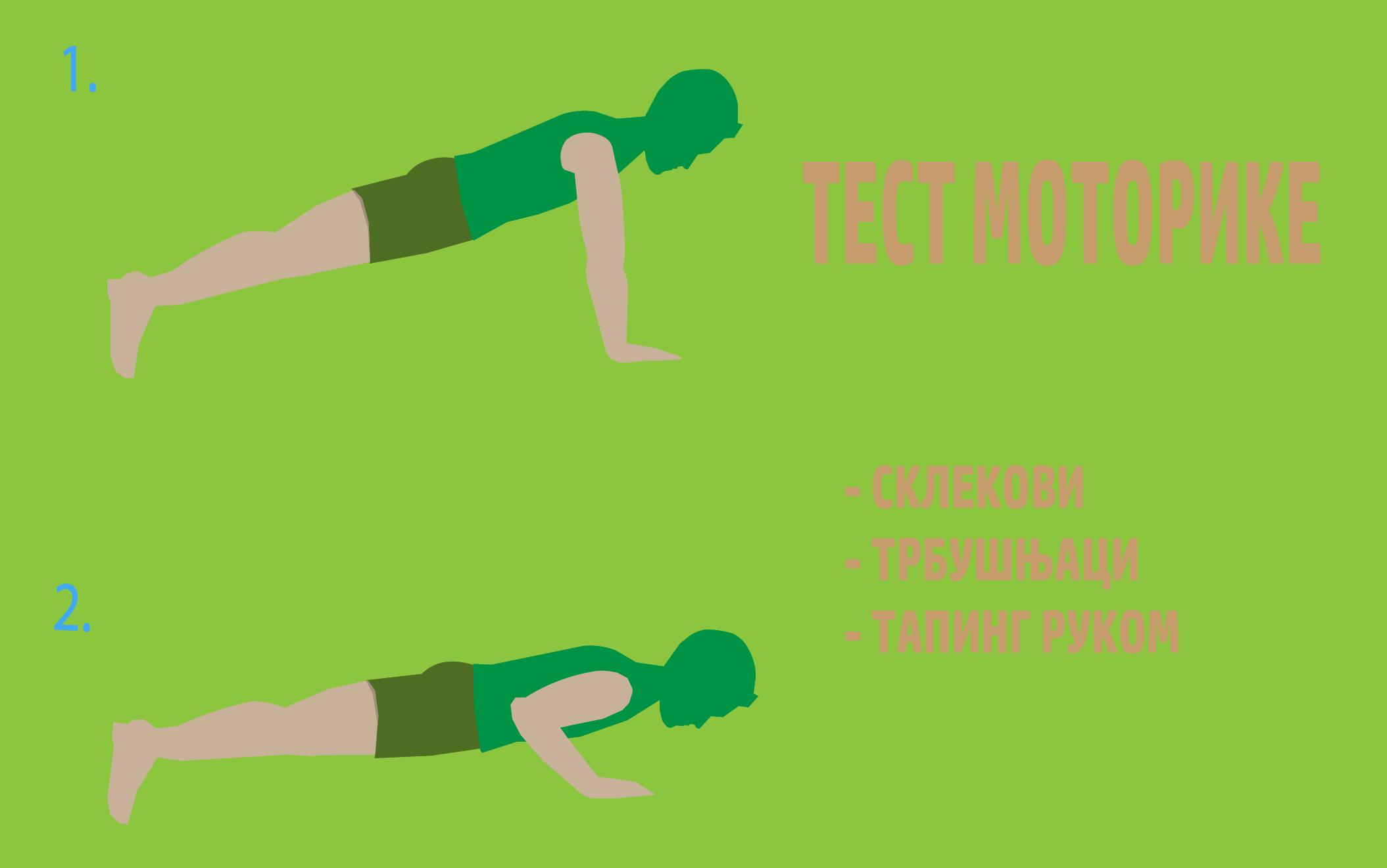Тест моторичких способности – Како исправно урадити:  – Склекове  – Трбушњаке – Тапинг руком
